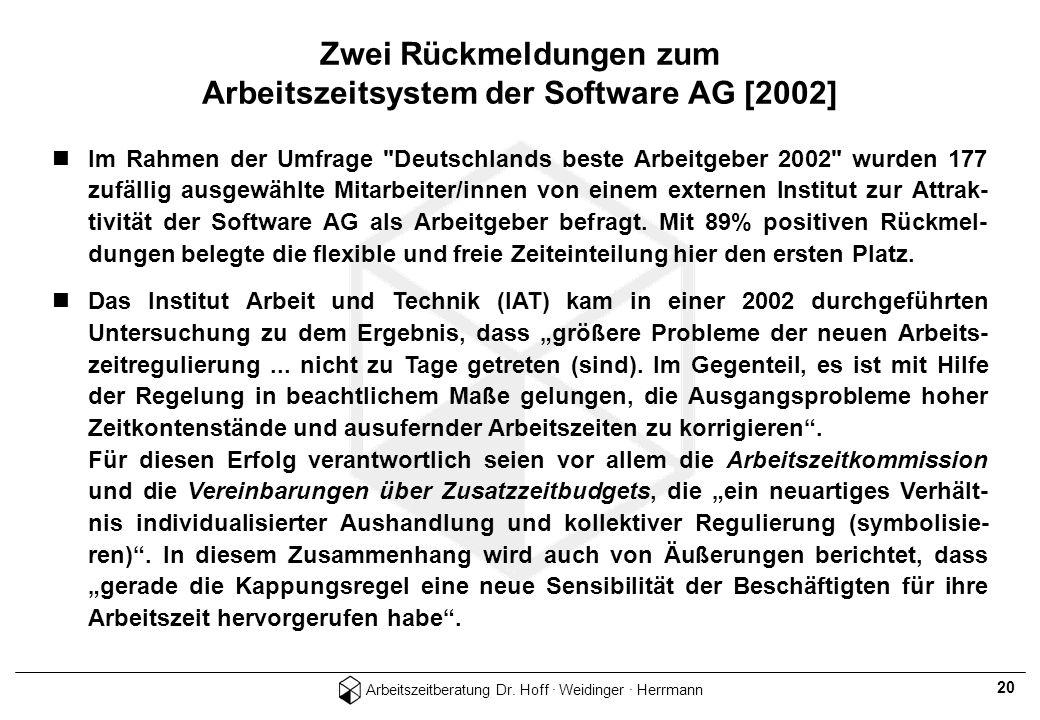 Zwei Rückmeldungen zum Arbeitszeitsystem der Software AG [2002]